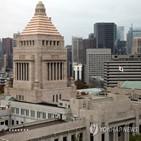 일본,납치,문제,모임