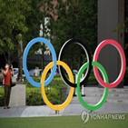 개최,올림픽,사람,의견,상황,도쿄올림픽,반대,코로나19,선수,확산
