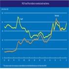 가격,전월,상승,하락,곡물,수요,세계식량가격지수,유지