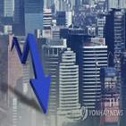기업,투자,올해,계획,작년,한경연,응답,축소