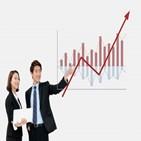 코스닥,지난해,코스닥시장,1000포인트,상승률,활성화,순매수,주가상승률
