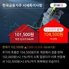 카카오뱅크,한국금융지주,유지