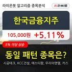 한국금융지주,상승