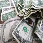 기업,세금,디지털,경우,과세,국가,글로벌