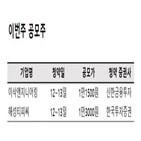 해성티피씨,솔루션,이삭엔지니어링,스마트팩토리,1만1500