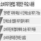 소송,소비자,단체소송,공정위,피해,예상,도입,예방