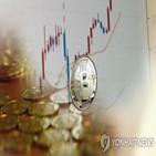 비트코인,가격,이날,가상화폐