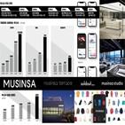 브랜드,무신,입점,소비자,콘텐츠,패션,플랫폼,상품,회원,제공