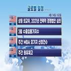 오늘,예정,LG전자,파월,공개