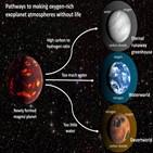 산소,대기,생명체,행성,암석