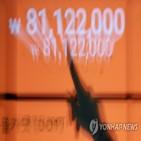 비트코인,가상화폐,가치,투자,가격,자산,최근,대체,현재