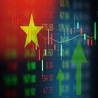 베트남,지수,편입,신흥시장,수익률,외국인,펀드