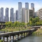 도심,시장,서울,다시,아파트,상승,지역,가격,수요,규제