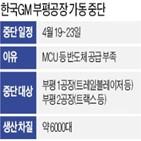 한국,생산,중단,반도체,트레일블레이저,차량용