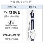 다니엘웰링턴,판매,상표권