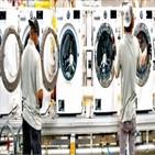 세탁기,미국,LG전자,LG,월풀,시장,교반식,공장,제품