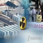 환경,일본,오염수,방류,전문가,인권