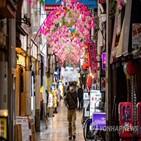 일본,확진,신규,감염