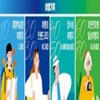 세대,관광지,관광,생활권,이동,서울,이동량