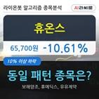 휴온스,하락,57만5892주