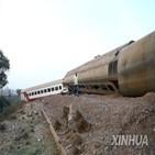 열차,카이로