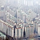 재건축,시장,송파구,단지,아파트,속도,사업