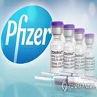 백신,중국,승인,화이자,사용,접종,코로나19,예방