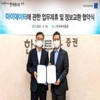 데이터,마이데이터,한국투자증권