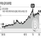 은행,송금,중국인,위안화,비트코인,송금액,중국,김치,프리미엄