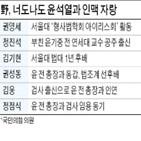총장,의원,김대중,민의힘,대통령,광주