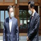 시장,대통령,서울,청와대,재건축