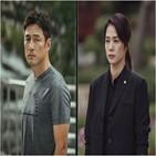 김현주,지진희,한정현,방송,언더커버,최연수,위해