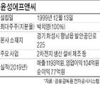 2차전지,윤성에프앤,연속,배터리