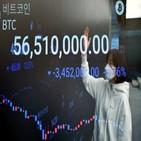 암호화폐,비트코인,거래소,김치프리미엄,국내,투자자,가격,달러,정부
