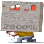 불법,대출,이자,사채,요구,상환,등록,100만,대부업체