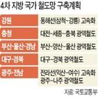 광역철도,서울,사업,구축,지방,이동,충청권,광역철도망