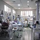 병상,점유율,브라질,백신,접종,중환자실
