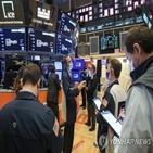 미국,시장,주가,상승,코로나19,바이든,지표,인상,자본이득세,이상