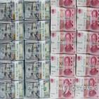 중국,외환시장,통화정책,미국