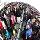 연휴,노동절,중국,여행,기간,2억
