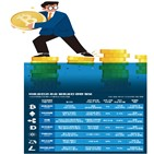 비트코인,알트코인,암호화폐,투자,가격,발행량,투자자,코인,물량,거래소