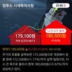 한국투자증권,유지,컴투스
