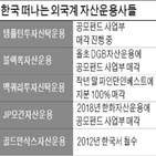 국내,펀드,자산운용사,규모,운용사,한국,외국계,한국법인,대표