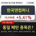 한국앤컴퍼니,기관,순매매량,외국인