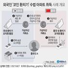 외국인,아파트,자금,불법,환치기,중국,국내,서울세관,적발