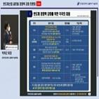 반도체,지원,정부,회장,한국
