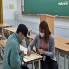 주택관리사,합격,시험,에듀윌,학습
