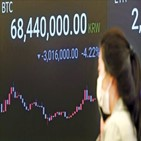 은행,암호화폐,코인,계좌,투자,신용대출,자금,대출,잔액,관계자