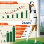 증가,골프존,매출,스크린골프,가맹점,직영점,신규,라운드,골퍼
