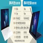 노트북,갤럭시,삼성전자,시장,프로,신제품,스마트폰